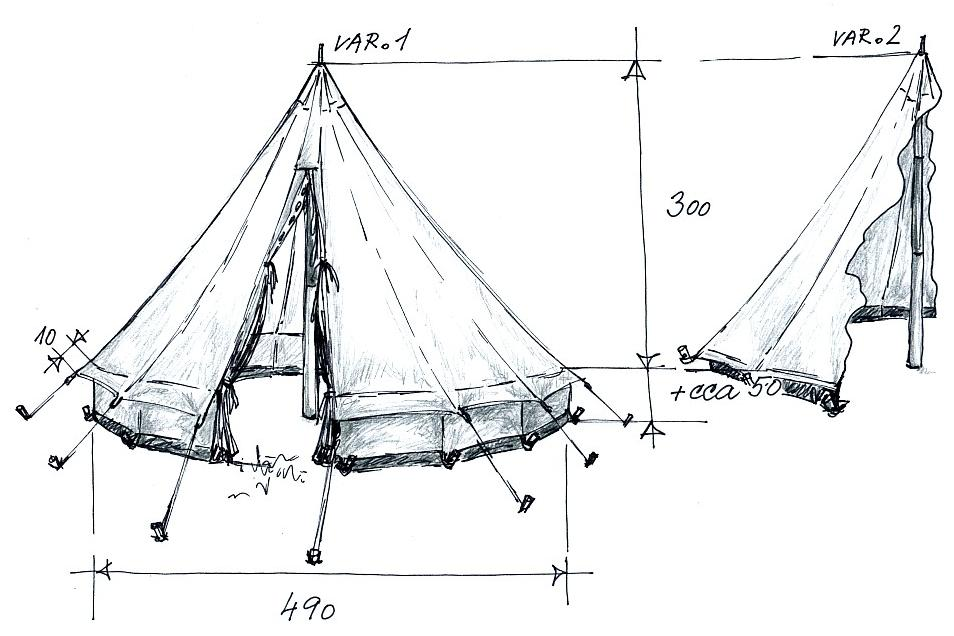 History of The Sibley Bell Tent