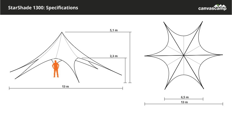 StarShade 1300 metric specifications