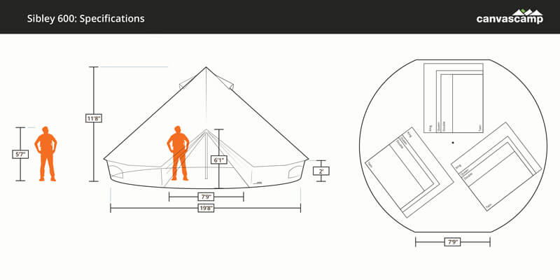 Sibley 600 ProTech DD Bell Tent Size Measurements Infographic Standard