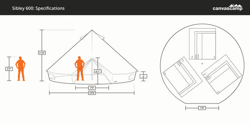 Sibley 600 Ultimate Bell Tent Size Measurements Infographic Standard