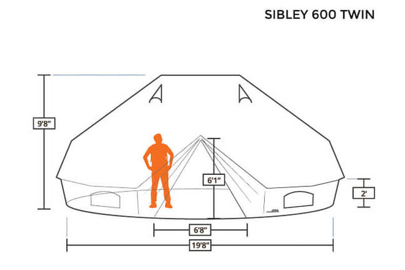 Sibley 600 Twin Size Infographic