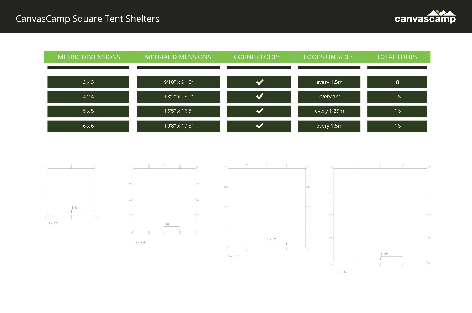 square canvas shelter size chart