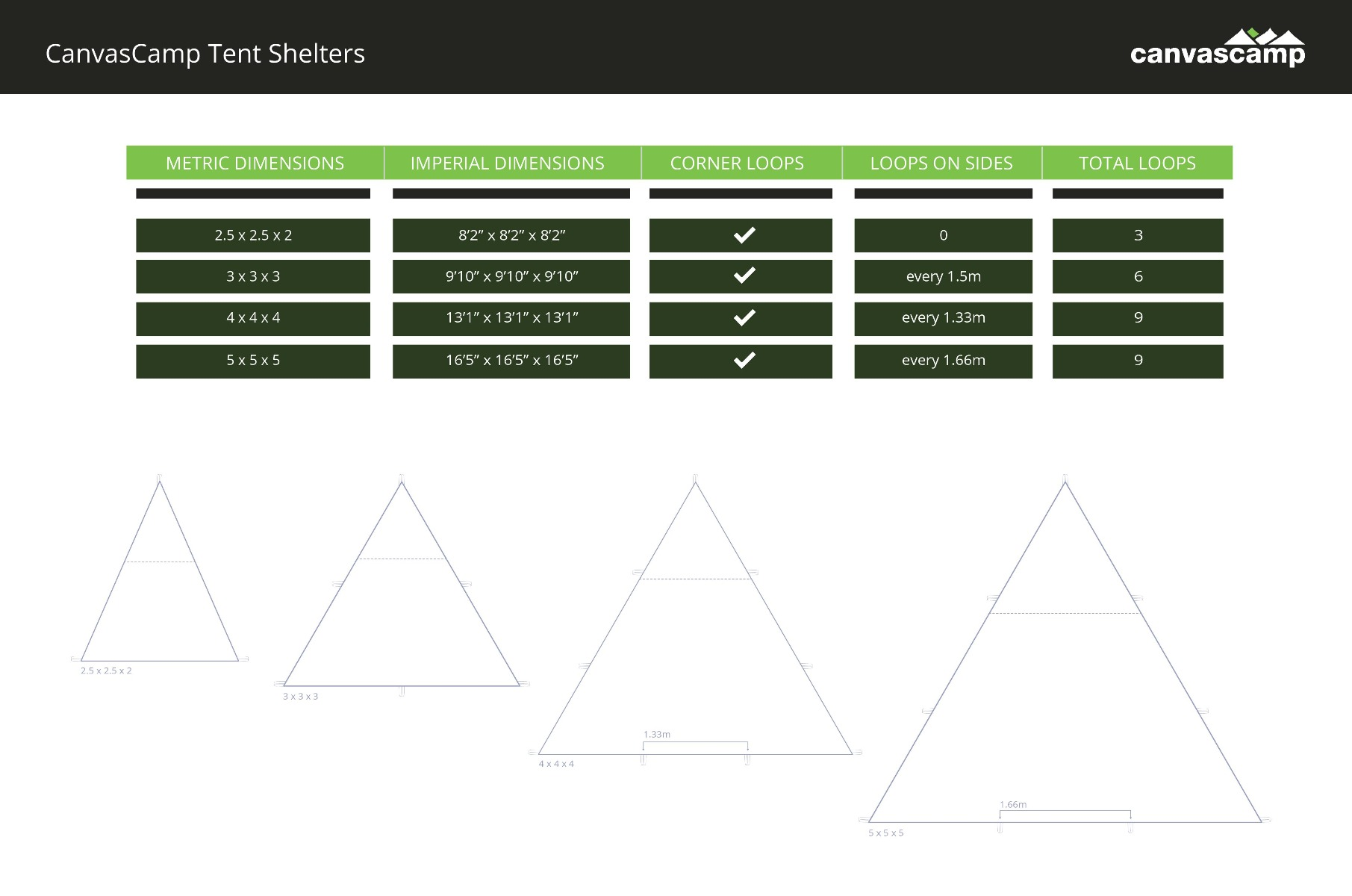 triangular canvas shelter size chart